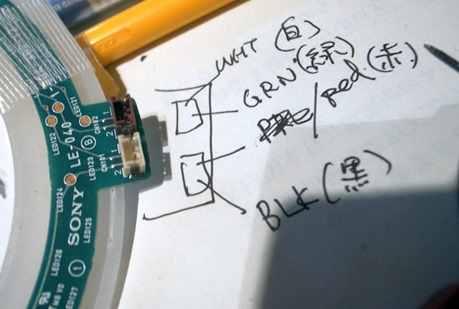 接続電線の色